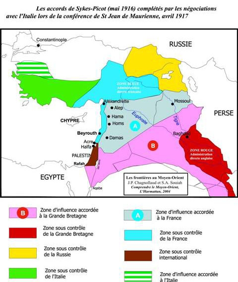 Accords Sykes Picot